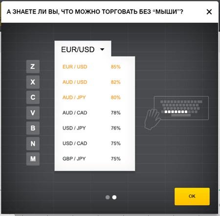 Брокер Binomo: обзор свежей платформы