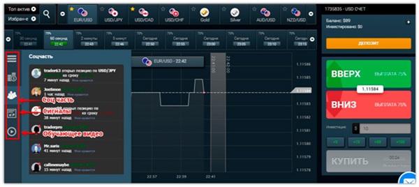 Обзор брокера бинарных опционов FinMax: отзывы и характеристики площадки